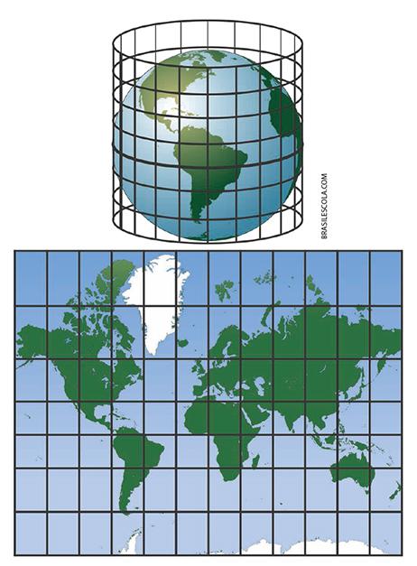 Resultado de imagem para projeção cilindrica