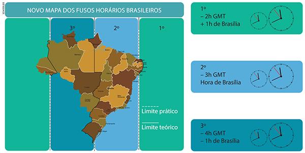 90289006bad Universia ENEM - Fusos Horários e Horário de Verão no Brasil - Texto ...