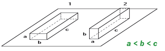 Na situação 2, o tijolo exerce sobre a mesa uma força F2 e uma pressão p2  na  situação 1, a força e a pressão exercidas são F1 e p1. 0ccf3362ea